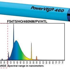 Eye PowerVEG™ T5 HO 460 Fluorescent Lamp